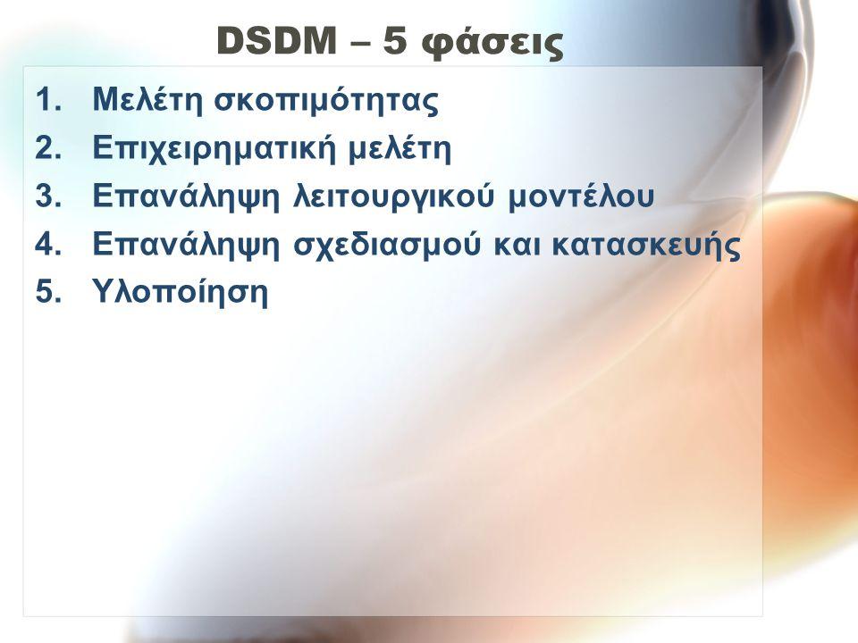 DSDM – 5 φάσεις Μελέτη σκοπιμότητας Επιχειρηματική μελέτη