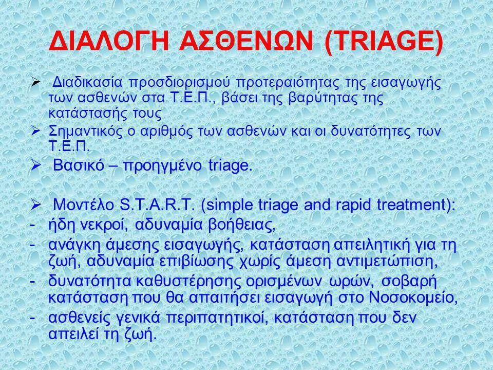 ΔΙΑΛΟΓΗ ΑΣΘΕΝΩΝ (TRIAGE)