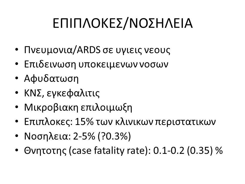 ΕΠΙΠΛΟΚΕΣ/ΝΟΣΗΛΕΙΑ Πνευμονια/ARDS σε υγιεις νεους