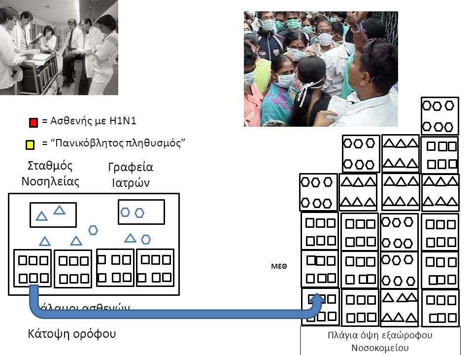 Πλάγια όψη εξαώροφου Νοσοκομείου