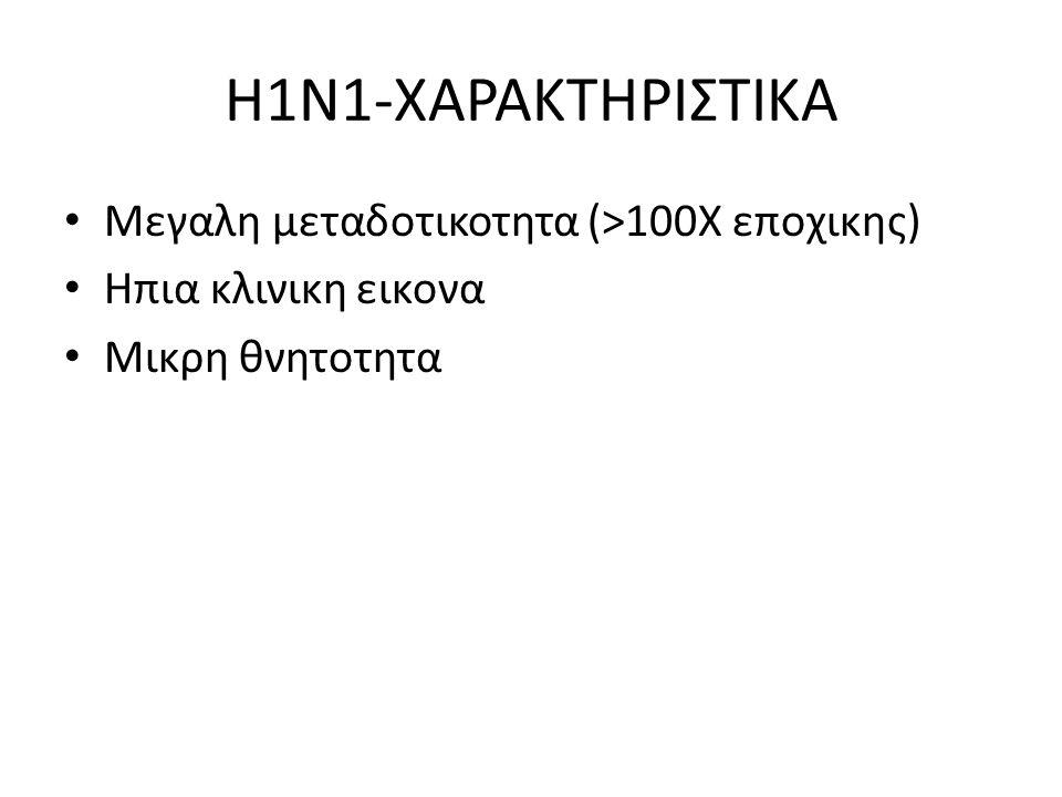 Η1Ν1-ΧΑΡΑΚΤΗΡΙΣΤΙΚΑ Μεγαλη μεταδοτικοτητα (>100Χ εποχικης)