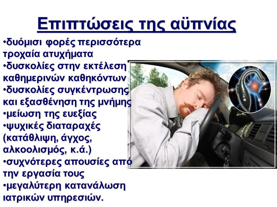 Επιπτώσεις της αϋπνίας