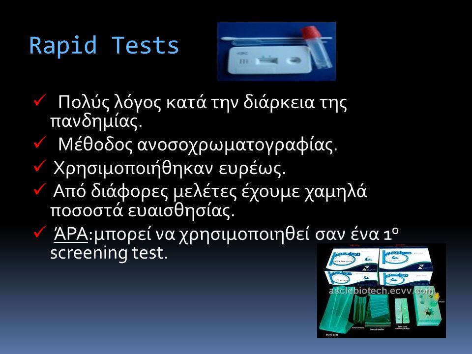 Rapid Tests Πολύς λόγος κατά την διάρκεια της πανδημίας.