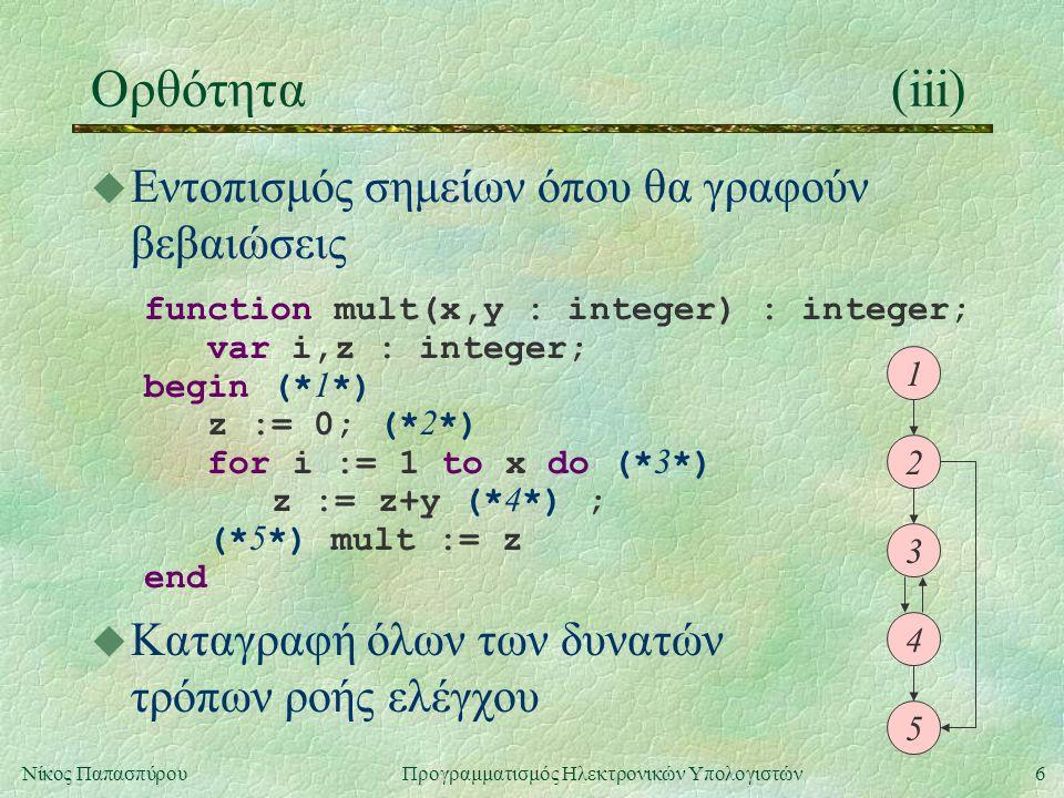 Ορθότητα (iii) Εντοπισμός σημείων όπου θα γραφούν βεβαιώσεις