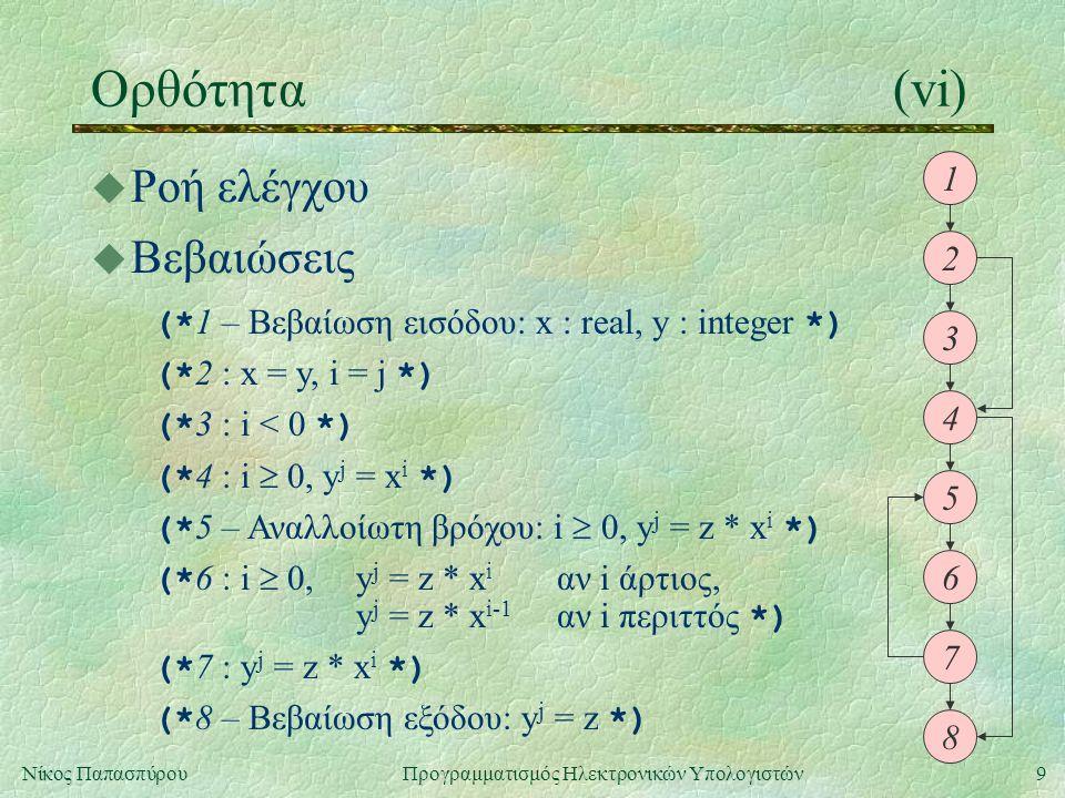 Ορθότητα (vi) Ροή ελέγχου Βεβαιώσεις 1 2