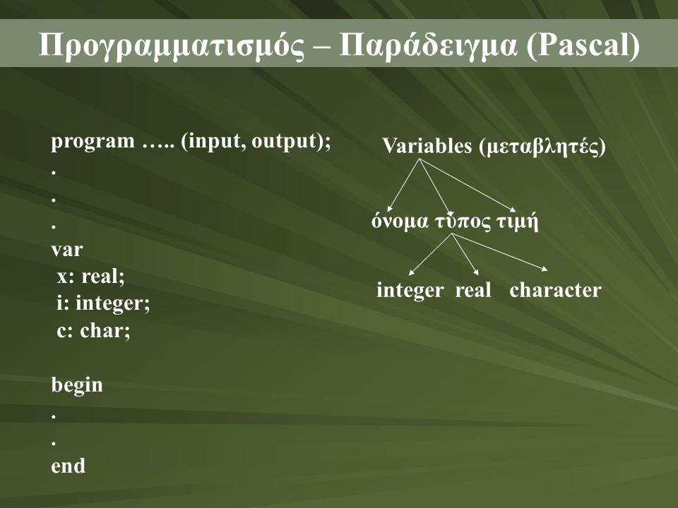 Προγραμματισμός – Παράδειγμα (Pascal)