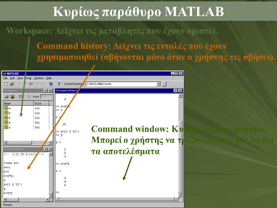 Κυρίως παράθυρο MATLAB