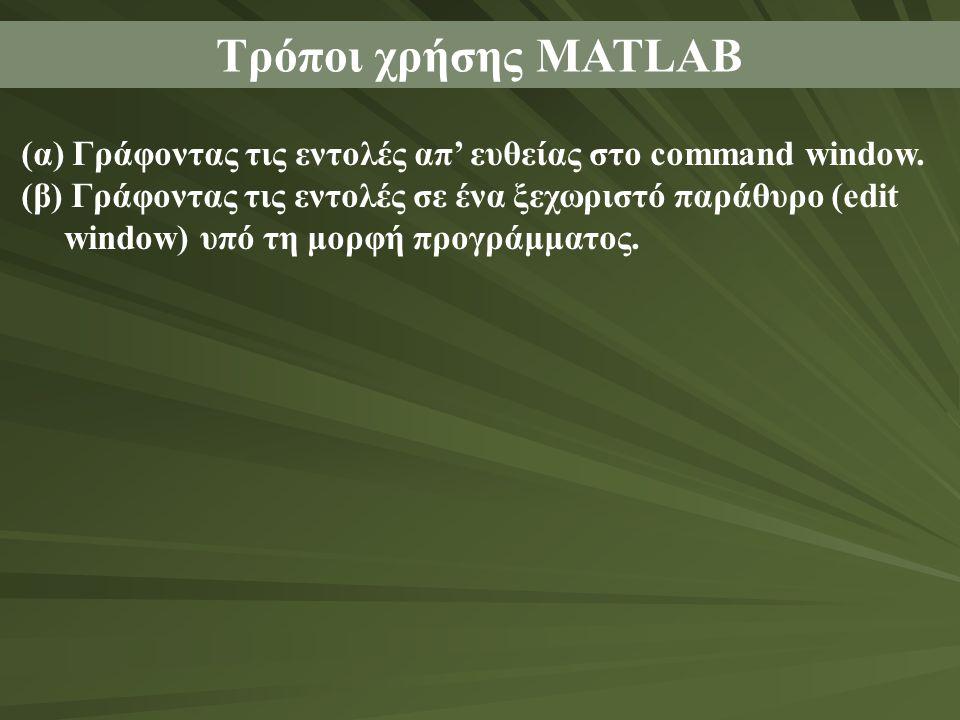 Τρόποι χρήσης MATLAB (α) Γράφοντας τις εντολές απ' ευθείας στο command window. (β) Γράφοντας τις εντολές σε ένα ξεχωριστό παράθυρο (edit.