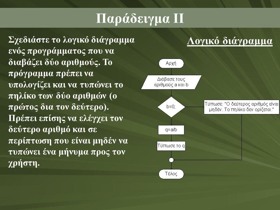 Παράδειγμα ΙΙ Λογικό διάγραμμα