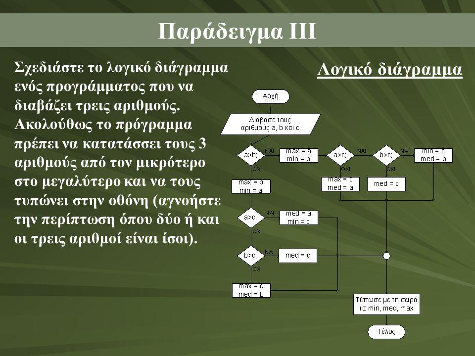 Παράδειγμα ΙΙΙ Λογικό διάγραμμα