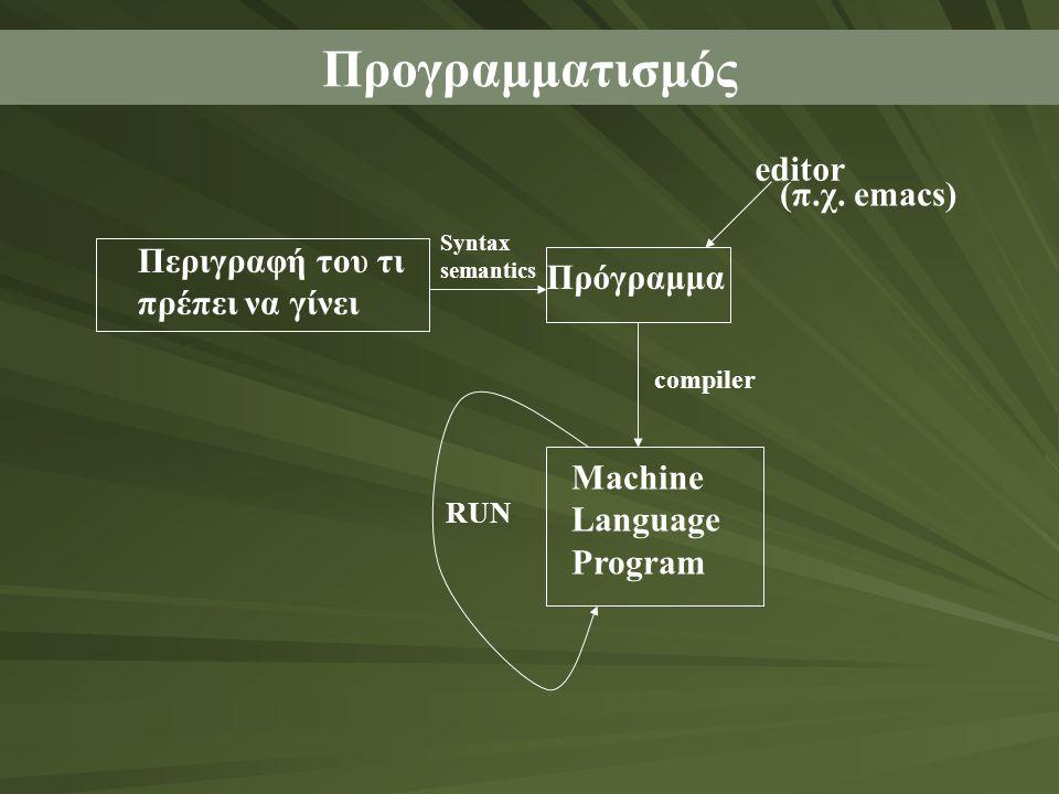 Προγραμματισμός editor (π.χ. emacs) Περιγραφή του τι Πρόγραμμα