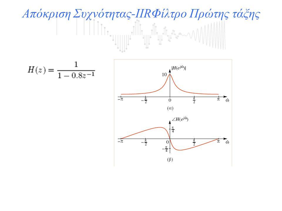 Απόκριση Συχνότητας-ΙΙRΦίλτρο Πρώτης τάξης