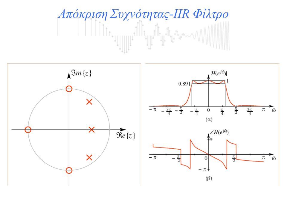 Απόκριση Συχνότητας-ΙΙR Φίλτρο
