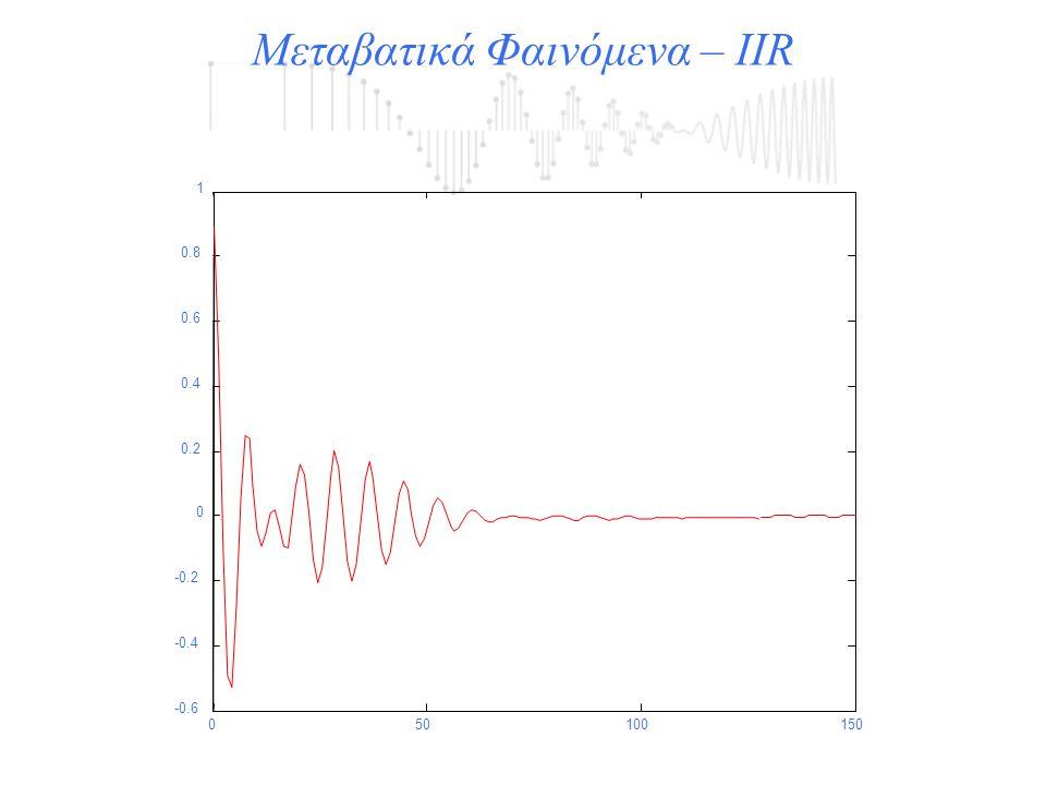 Μεταβατικά Φαινόμενα – IIR
