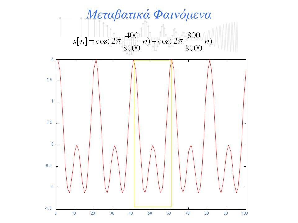Μεταβατικά Φαινόμενα 10 20 30 40 50 60 70 80 90 100 -1.5 -1 -0.5 0.5 1