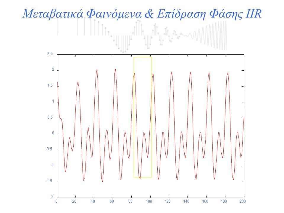 Μεταβατικά Φαινόμενα & Επίδραση Φάσης IIR