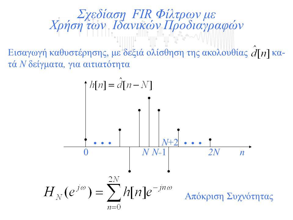 . . . . . . Σχεδίαση FIR Φίλτρων με Χρήση των Ιδανικών Προδιαγραφών