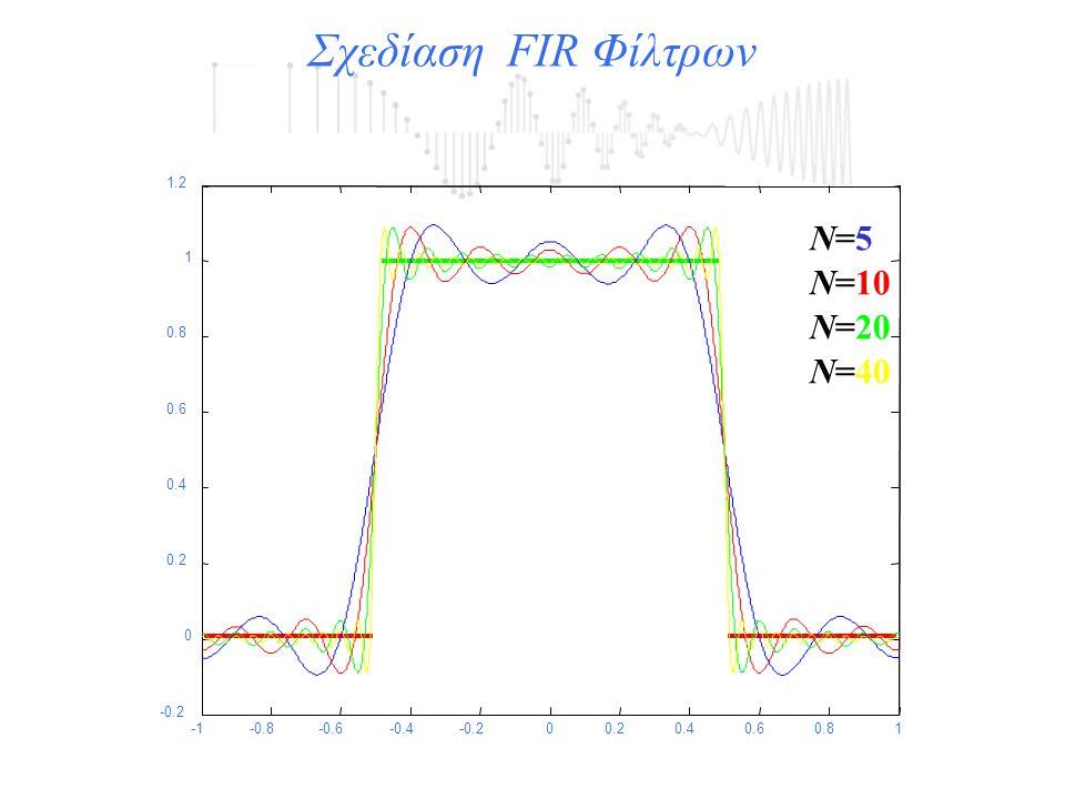 Σχεδίαση FIR Φίλτρων Ν=5 Ν=10 Ν=20 Ν=40 -1 -0.8 -0.6 -0.4 -0.2 0.2 0.4