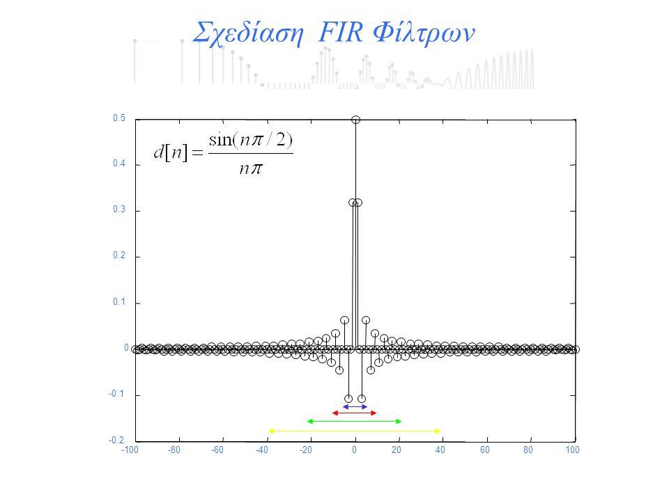 Σχεδίαση FIR Φίλτρων -100 -80 -60 -40 -20 20 40 60 80 100 -0.2 -0.1