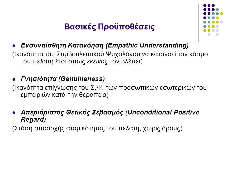 Βασικές Προϋποθέσεις Ενσυναίσθητη Κατανόηση (Empathic Understanding)