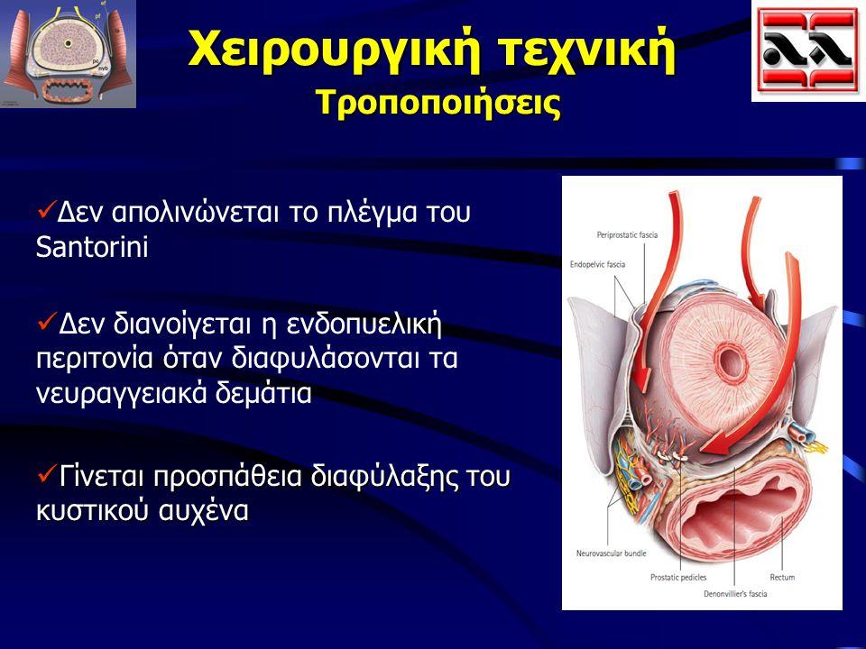 Χειρουργική τεχνική Τροποποιήσεις