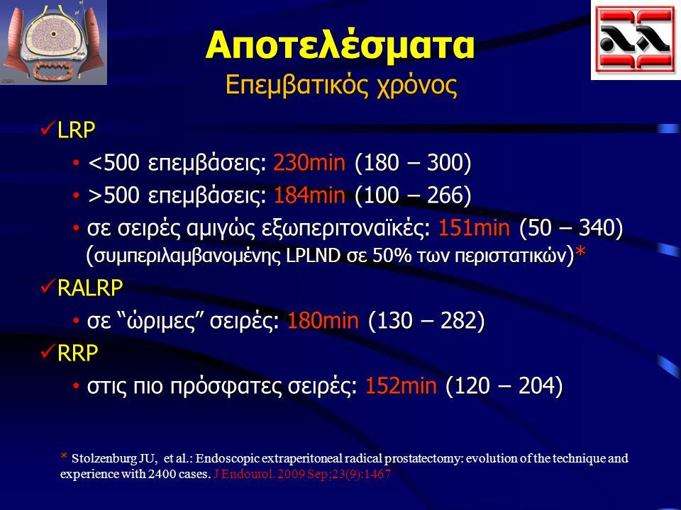 Αποτελέσματα Επεμβατικός χρόνος LRP