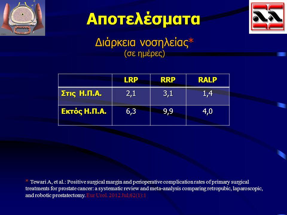 Αποτελέσματα Διάρκεια νοσηλείας* (σε ημέρες) LRP RRP RALP Στις Η.Π.Α.