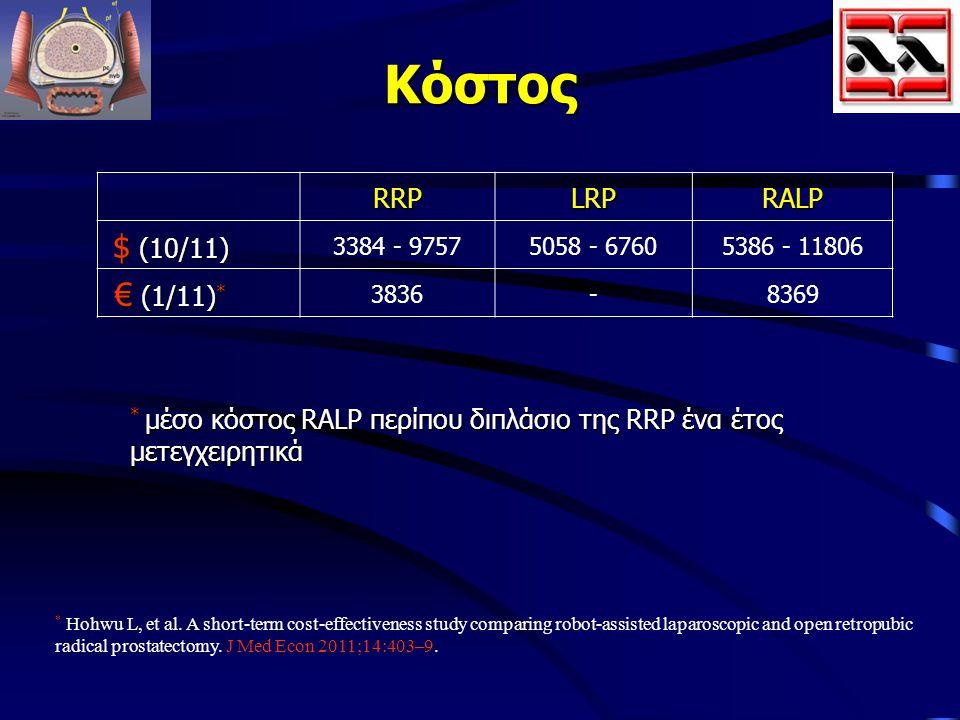 Κόστος € (1/11)* RRP LRP RALP $ (10/11)