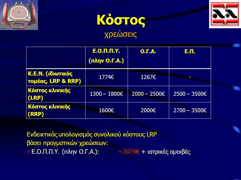 Κόστος χρεώσεις Ενδεικτικός υπολογισμός συνολικού κόστους LRP