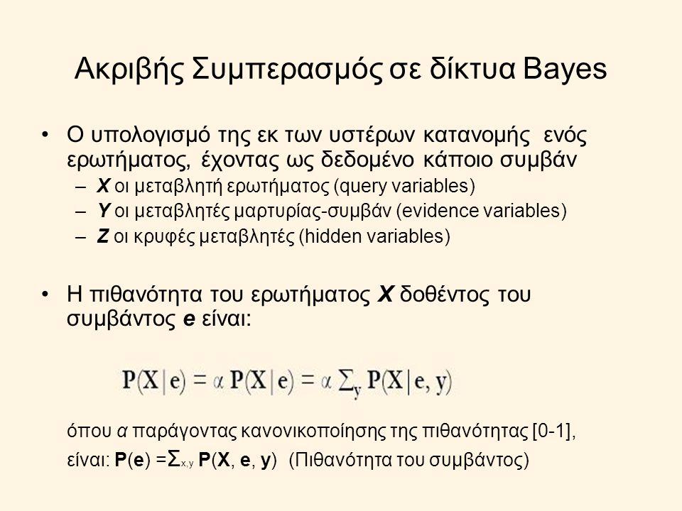 Ακριβής Συμπερασμός σε δίκτυα Bayes