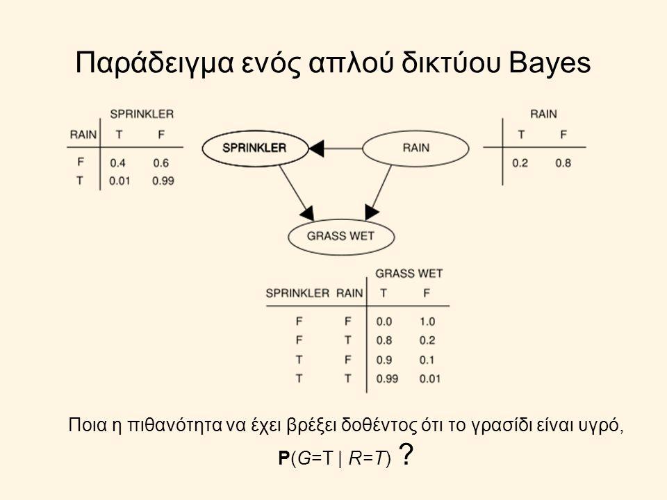 Παράδειγμα ενός απλού δικτύου Bayes