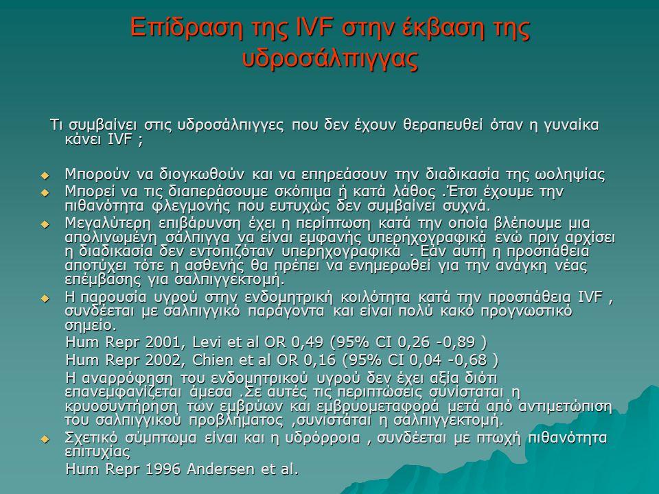 Επίδραση της IVF στην έκβαση της υδροσάλπιγγας