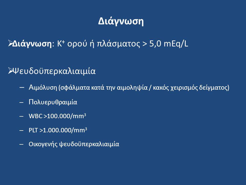 Διάγνωση Διάγνωση: Κ+ ορού ή πλάσματος > 5,0 mEq/L