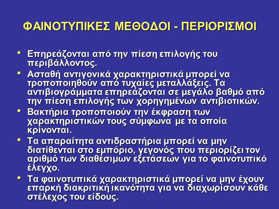 ΦΑΙΝΟΤΥΠΙΚΕΣ ΜΕΘΟΔΟΙ - ΠΕΡΙΟΡΙΣΜΟΙ