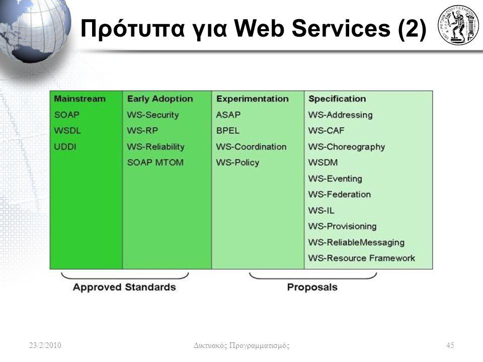 Πρότυπα για Web Services (2)