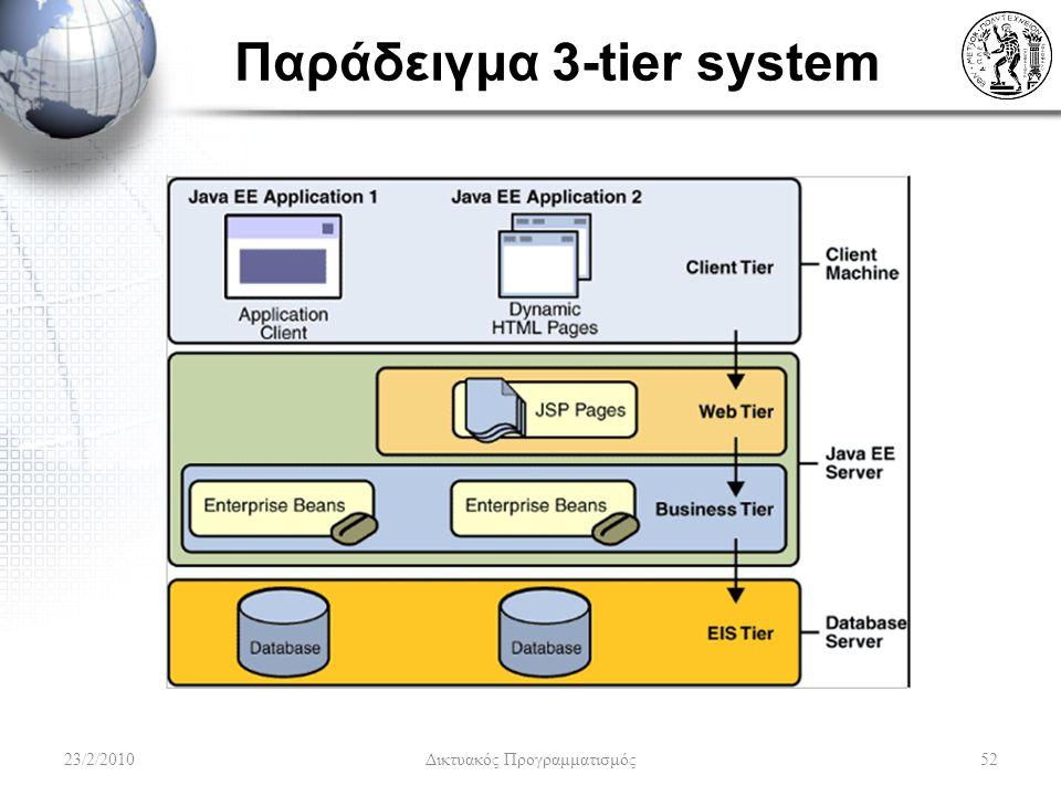 Παράδειγμα 3-tier system