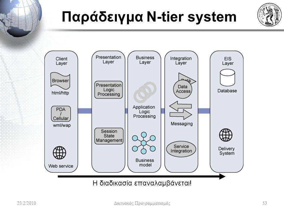 Παράδειγμα N-tier system