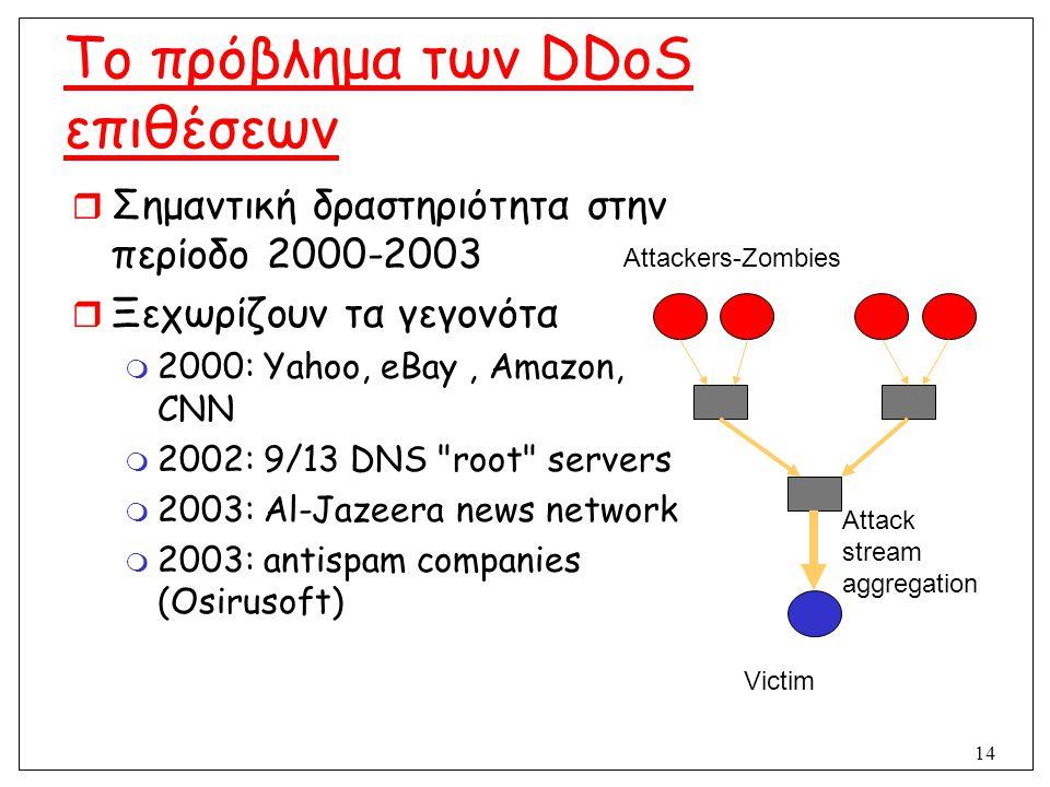 Το πρόβλημα των DDoS επιθέσεων