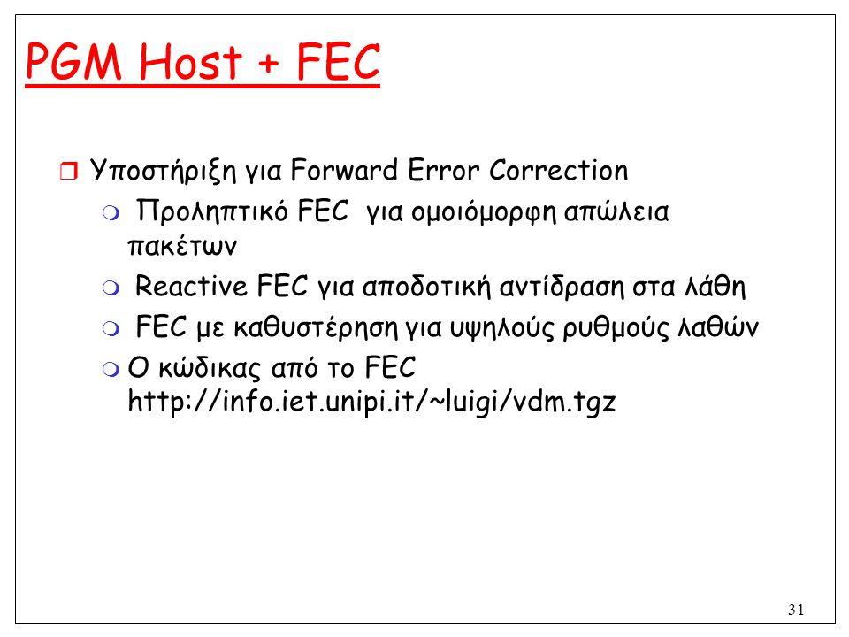 PGM Host + FEC Υποστήριξη για Forward Error Correction