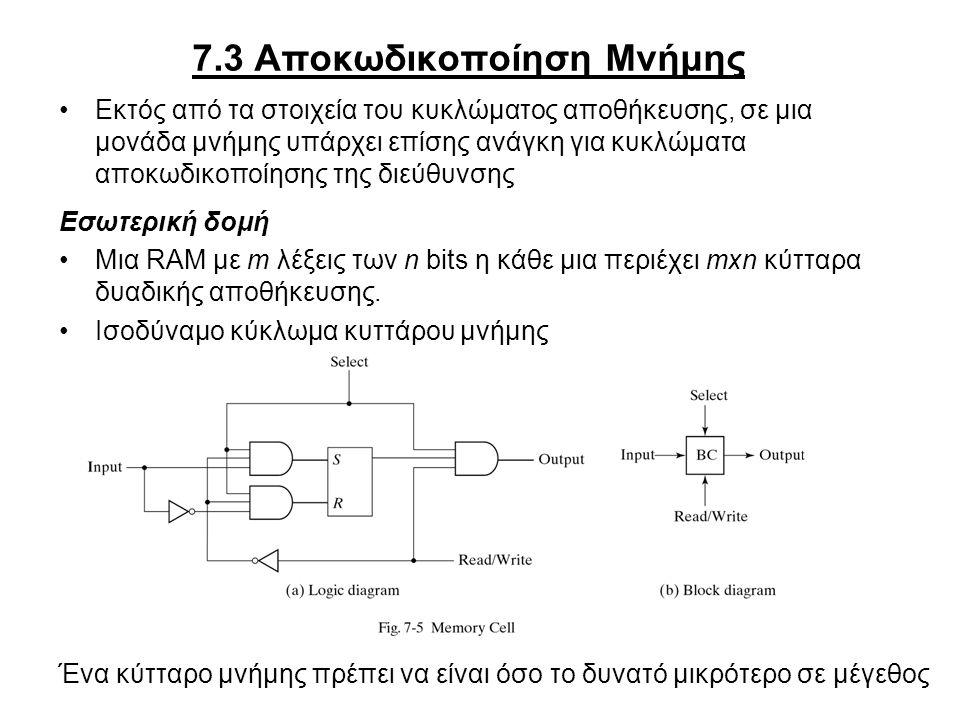 7.3 Αποκωδικοποίηση Μνήμης