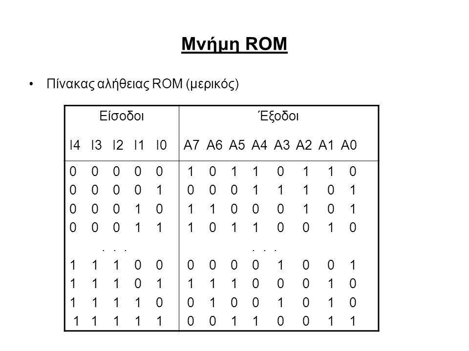 Μνήμη ROM Πίνακας αλήθειας ROM (μερικός) Είσοδοι Έξοδοι Ι4 Ι3 Ι2 Ι1 Ι0