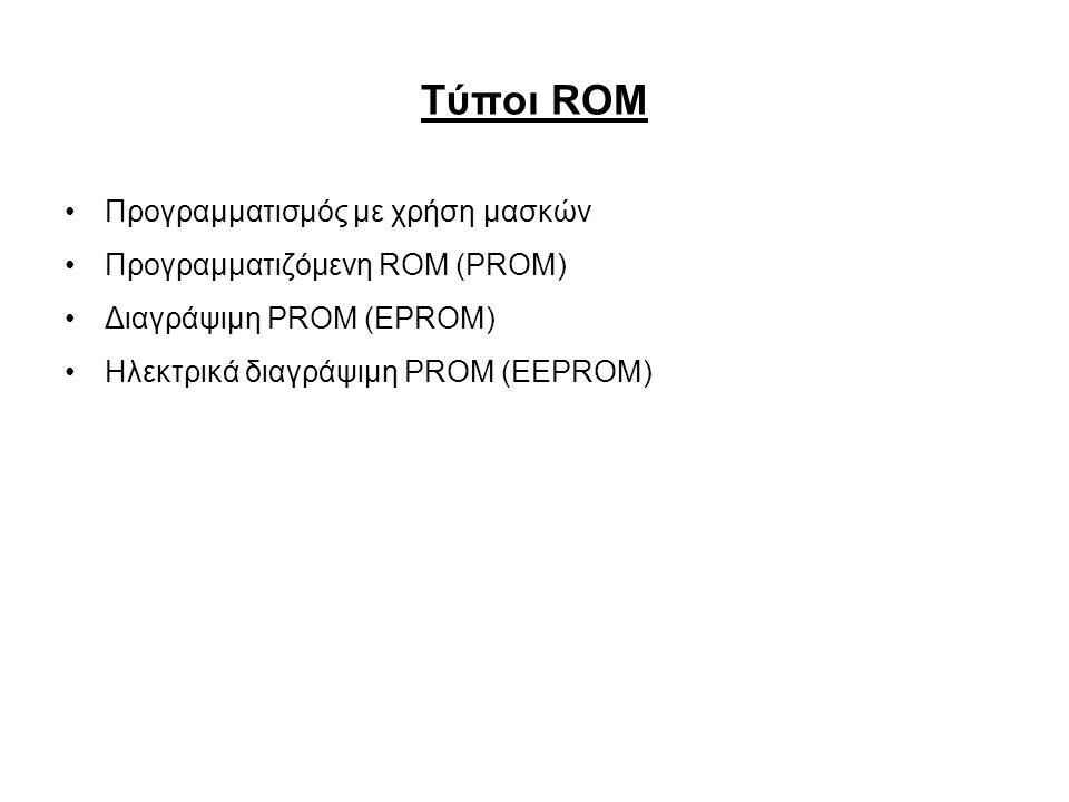 Τύποι ROM Προγραμματισμός με χρήση μασκών Προγραμματιζόμενη ROM (PROM)