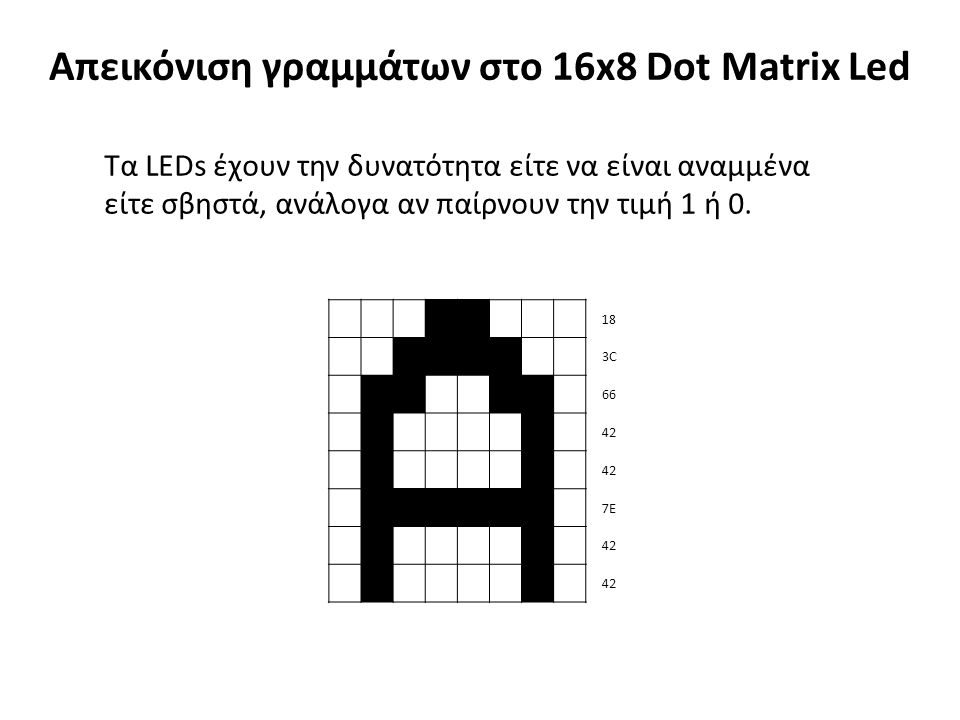 Απεικόνιση γραμμάτων στο 16x8 Dot Matrix Led