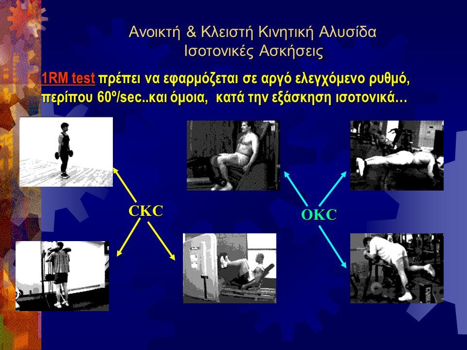 Ανοικτή & Κλειστή Κινητική Αλυσίδα Ισοτονικές Ασκήσεις