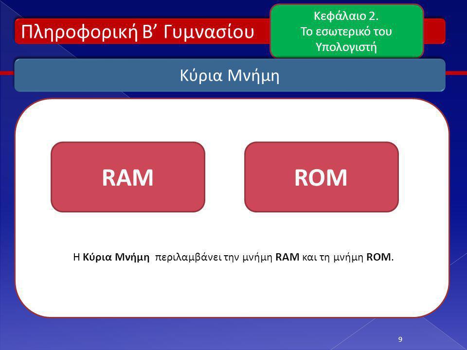 RAM ROM Πληροφορική Β' Γυμνασίου Κύρια Μνήμη Κεφάλαιο 2.