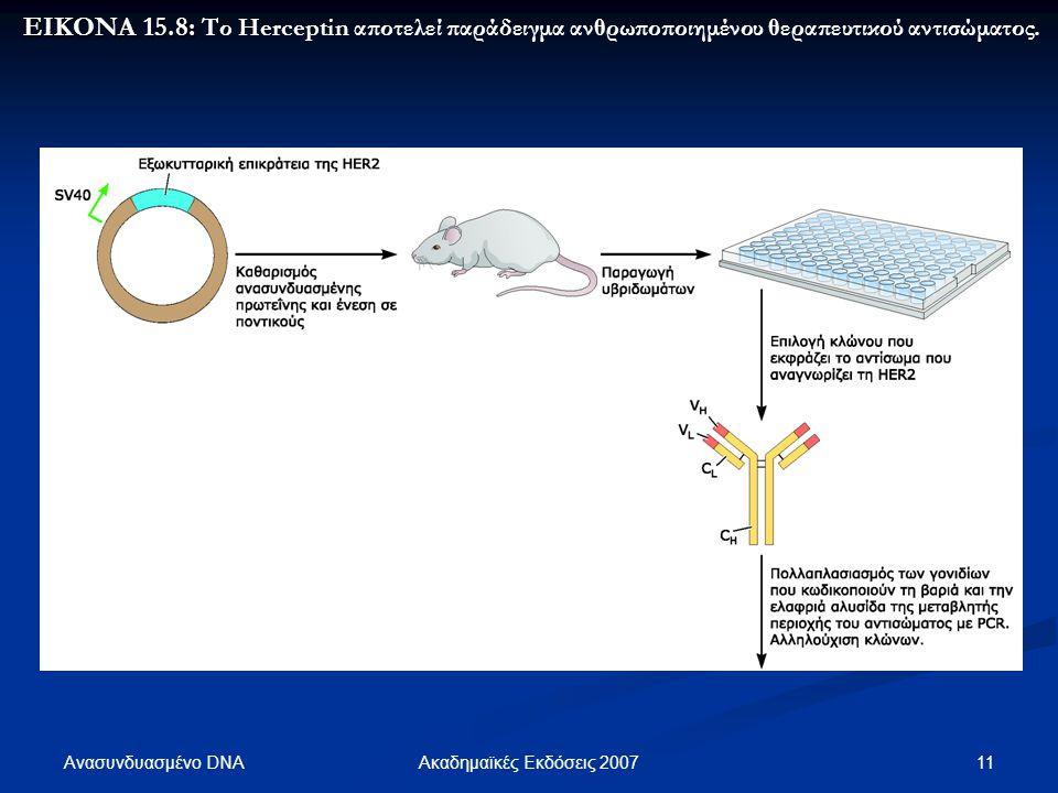 ΕΙΚΟΝΑ 15.8: Το Herceptin αποτελεί παράδειγμα ανθρωποποιημένου θεραπευτικού αντισώματος.