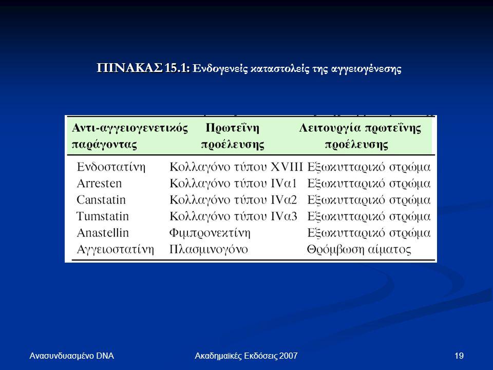 ΠΙΝΑΚΑΣ 15.1: Ενδογενείς καταστολείς της αγγειογένεσης