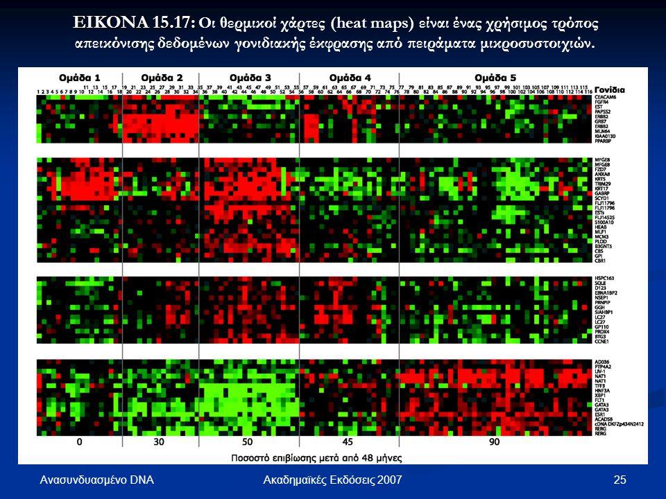 ΕΙΚΟΝΑ 15.17: Οι θερμικοί χάρτες (heat maps) είναι ένας χρήσιμος τρόπος απεικόνισης δεδομένων γονιδιακής έκφρασης από πειράματα μικροσυστοιχιών.