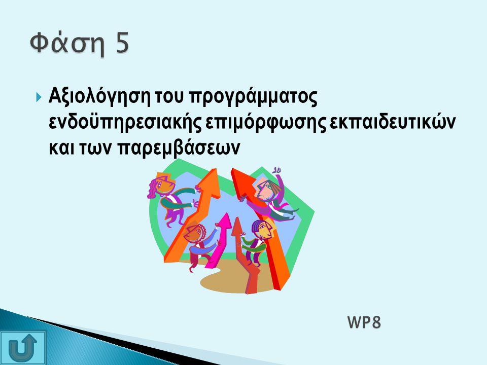 Φάση 5 Αξιολόγηση του προγράμματος ενδοϋπηρεσιακής επιμόρφωσης εκπαιδευτικών και των παρεμβάσεων.