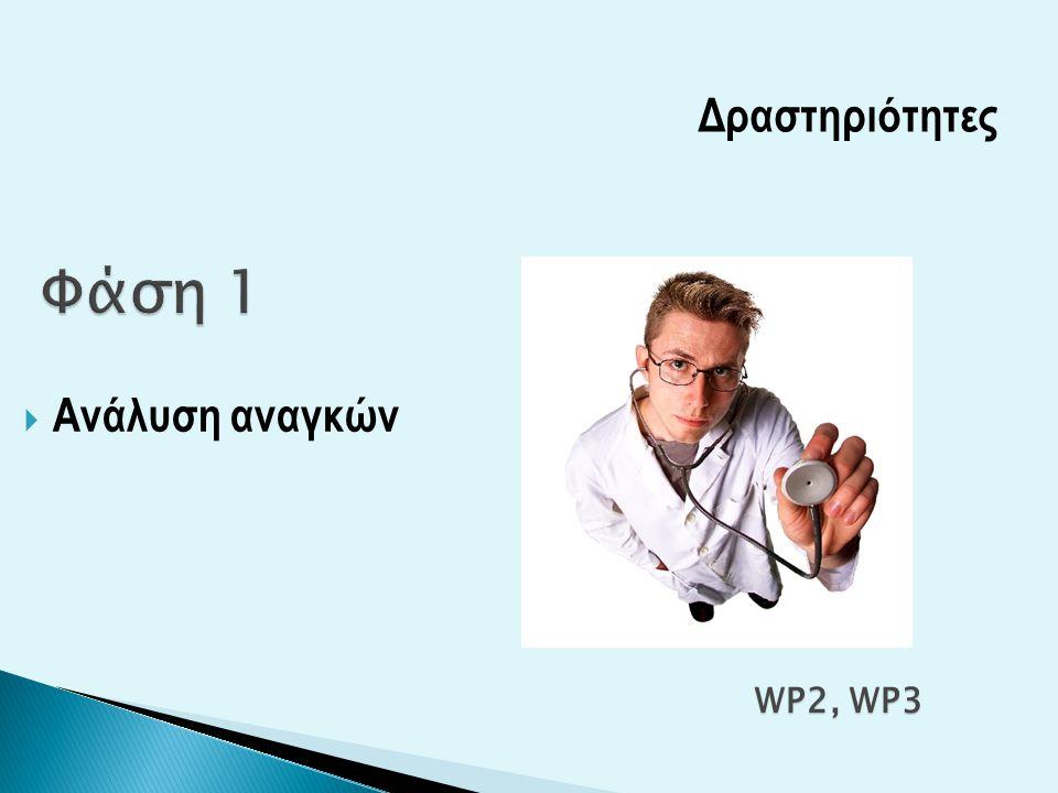 Φάση 1 Δραστηριότητες Ανάλυση αναγκών WP2, WP3